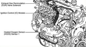 How Many What Heater Block In 1997 7 3 on oxygen sensor replacement instructions