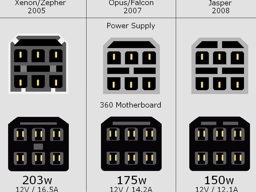 Xbox 360 power supply teardown ifixit ccuart Image collections