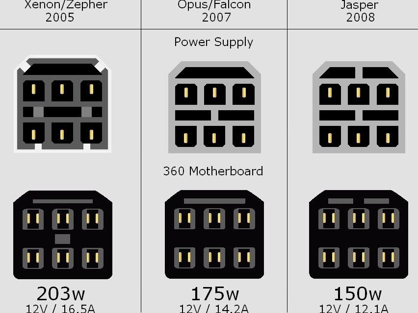 Xbox 360 repair ifixit xbox 360 power supply teardown ccuart Gallery
