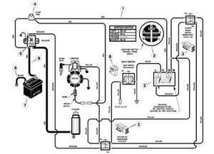 8 Hp Briggs And Stratton Coil Wiring Diagram on 36 inch craftsman lt1000 deck belt diagram