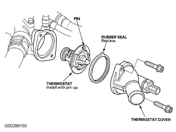 Pull the old thermostat out of the engine and place the new one into the engine. One end of the thermostat has a large spring. The spring sits inside of the engine.
