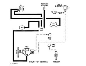 SOLVED: Vacuum actuator pipe diagram - 1998-2004 Ford ...