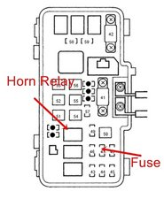 My horn keeps going off intermitently how do I stop it on mitsubishi eclipse fuse box diagram