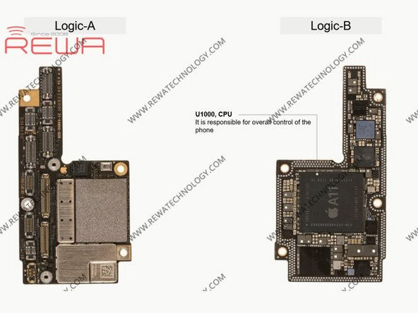 U1000, CPU