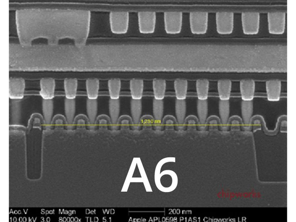 Check out the A7 processor's cross-section. Every little hump (through which you see that yellow line) is a transistor. By measuring the total distance between ten of these transistors, we can estimate a chip's manufacturing process—essentially how tightly the manufacturer can pack in all that processing power.