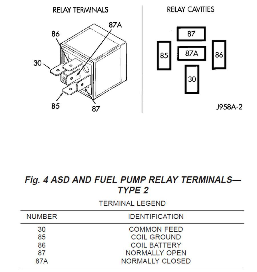 Dodge Ram 1500 Tipm Fuse Diagram Find Wiring 01 Box Solved What And Where Is The Asd Relay 2002 2008 Ifixit Rh Com 2004
