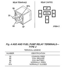 aqYgA3TMq6Nc2FD2.standard solved what and where is the asd relay 2002 2008 dodge ram ifixit 1995 dodge dakota fuel pump wiring diagram at edmiracle.co