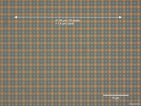 Pixel density in the Droid RAZR camera sensor