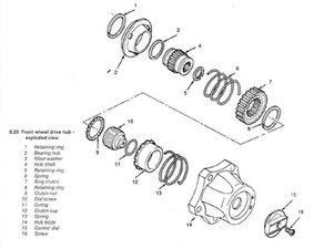 replace the front locking hubs 4x4 on a 1981 cj5 jeep