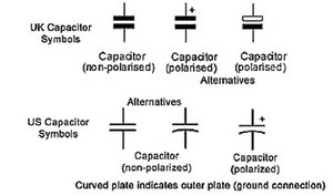 this excerpt from an iphone schematic indicates the symbol for capacitors  as well as the values for those capacitors