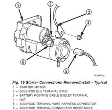 SOLVED: cherokee starter replace how to - 1997-2001 Jeep ... on army jeep, black jeep, white jeep, pink jeep,
