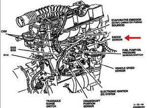 SOLVED: Where is my knock sensor located? - 1989-1996 Oldsmobile Cutlass  Ciera - iFixitiFixit