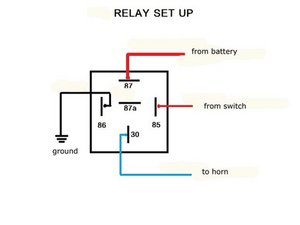 Horn Switch Wiring - Diagram Schematic Ideas on