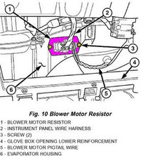 Diagram Of 2003 Ford Expedition Fuse Box likewise Ford L8000 Wiring Diagram likewise RepairGuideContent additionally Why does my air conditioner Heater fan only work on High also 2001 Lincoln Town Car Blower Motor Resistor Location. on 2001 lincoln town car blower motor diagram