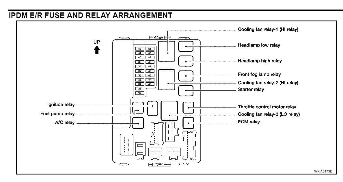 Throttle control motor relay location