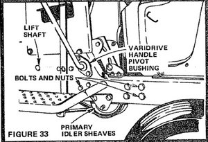 craftsman transmission diagram tractor repair and service manuals craftsman riding mower transmission also 1500600 as well wiring diagram of snapper rear engine mower as