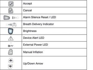 Understanding the Display Symbols