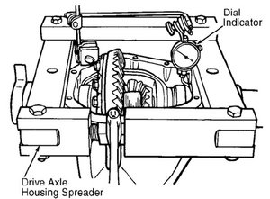 SOLVED: How do I remove the actual Differential? - 1992-1999