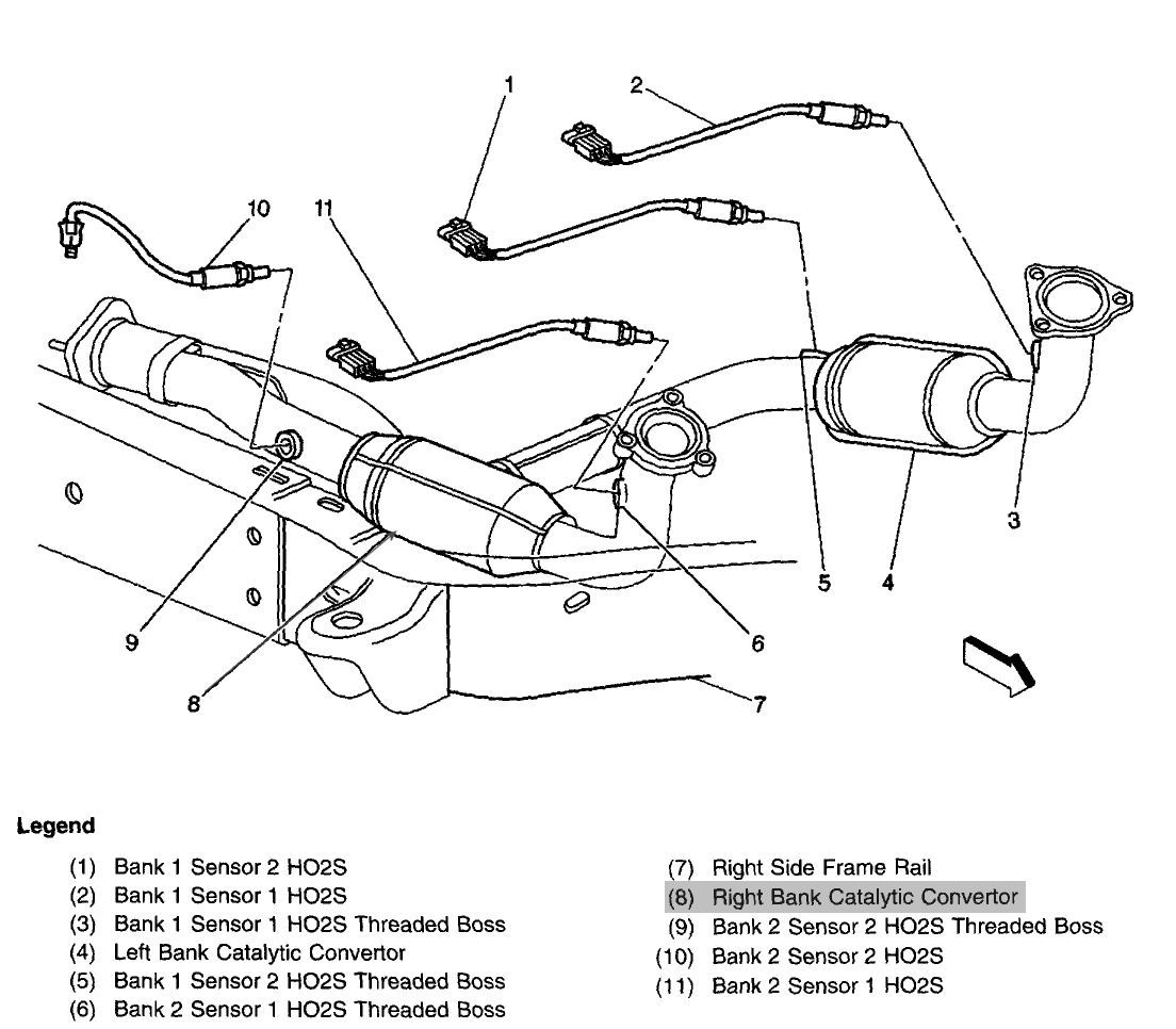 Chevy S10 Oxygen Sensor Location O2 Wiring Diagram 1997 Library Of U2022 97 Engine