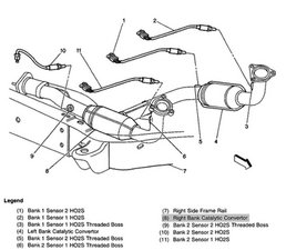 2004 express chevy o2 sensor wiring diagram bank 2 sesor 2 wire rh 144 202 20 230