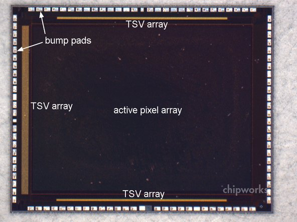That's gravy and all, but ever wonder what a 1.5 µm pixel pitch actually looks like? Well wonder no more! The first image in this step shows how your camera sees you when you take that duck-faced selfie.