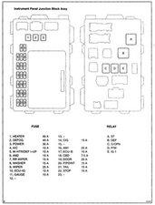 [TBQL_4184]  2003 Corolla Radio Fuse Diagram 7 Point Wire Diagram -  fuseboxs.swichw.the-rocks.it | 2007 Toyota Corolla Fuse Diagram |  | Bege Wiring Diagram Source Full Edition