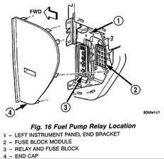 2007 Dodge Ram 2500 Relay Location