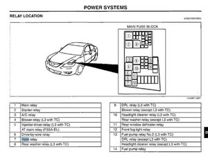 jFeRmMiXAMDWD6TX.standard 2004 mazda 3 horn 2004 2009 mazda 3 ifixit 2004 mazda 3 fuse box diagram at eliteediting.co