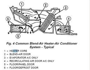 2001 jeep cherokee wiring diagram 2001 jeep cherokee heater diagram solved: replacing heater core on 1997 jeep cherokee - 1997 ... #13