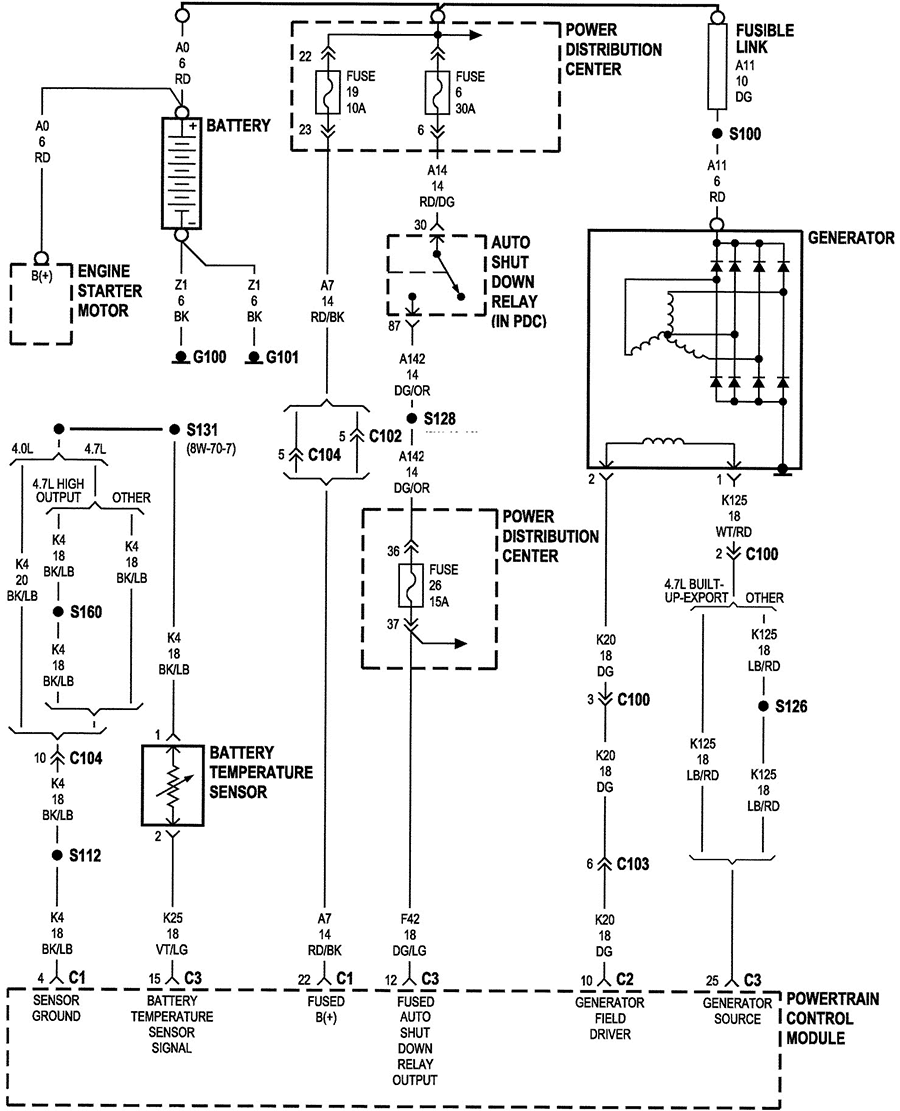 k2cjb4GM4KGO2aYh solved jeep wont charge but alternator isnt bad 1999 2004 jeep Ford 3 Wire Alternator Diagram at gsmx.co