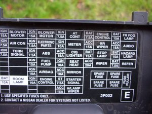 kKsW5ORrOUZqgWV2.standard solved schema of table of fuses nissan primera '98 nissan ifixit nissan primera p11 fuse box layout at mifinder.co