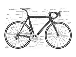 Bicycle Components Manufacturer