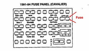 1994 chevrolet cavalier air conditioning fuse location in fuse box rh ifixit com