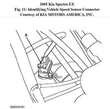 solved how to repair kia spectra 2004 speedometer kia ifixit 2005 Acura RL Fuse Diagram block image