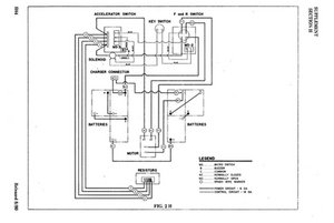 I have a 1980-1990 Ezgo marathon electric no power - Golf Cart - iFixit | 1980 Ezgo Wiring Diagram |  | iFixit