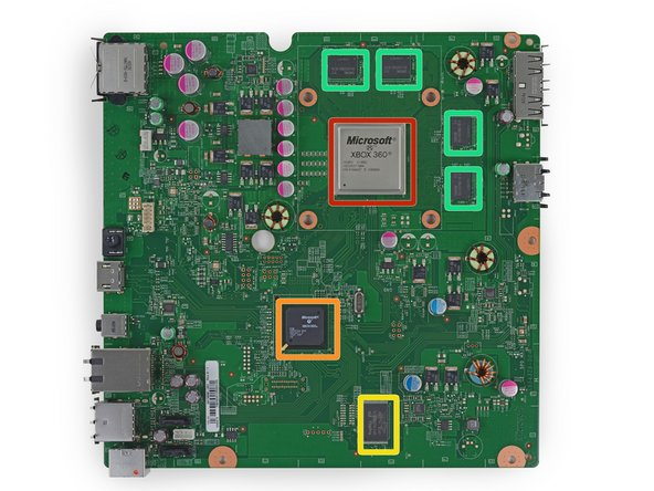 Image 1/2: It's time to think inside the box. The prominent ICs found on the frontside of the motherboard: