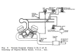 diagram of vacuum lines for a 1991 toyota camary - 1991 ... 1997 toyota t100 engine vacuum diagram image vacuum diagram toyota 30l