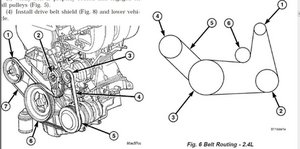 Solved How You Change Serpentine Belt 20012007 Dodge Caravan. Drive Belts 3338l. Dodge. 2003 Dodge Grand Caravan Drive Belt Diagram At Scoala.co