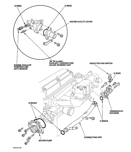 honda accord engine cooling system diagram wiring diagram & fuse box \u2022  93 civic radiator diagram 1998 honda civic cooling system diagram