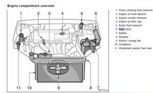 solved 2007 toyota corrolla sport fuse box 2003 2008 toyota block image