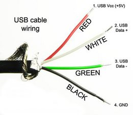 I see a red,green,black,and white color wire - Headphone ... Red White Black Wiring on