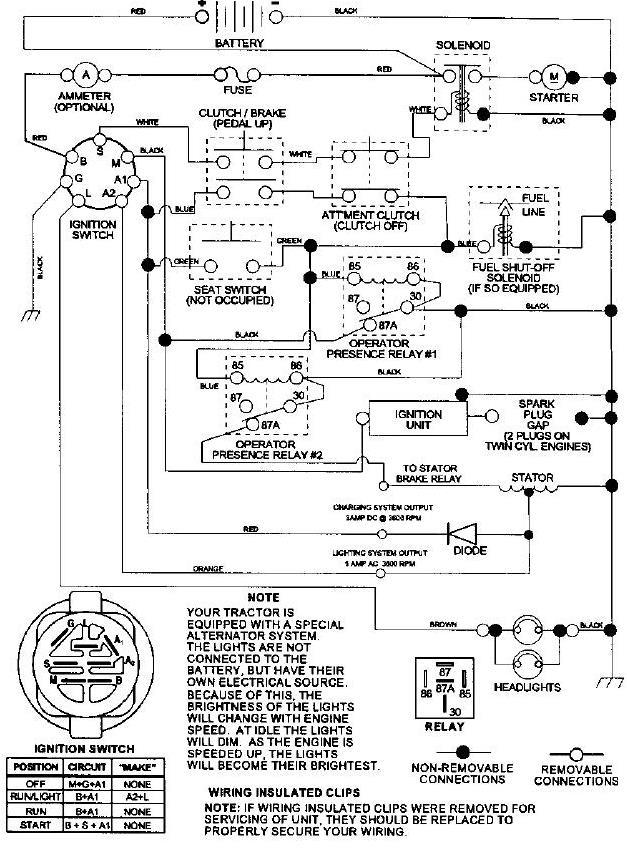 sQ5ZV1dX4Wd4JubK solved craftsman lawn tractor won't start craftsman riding craftsman ys 4500 wiring diagram at creativeand.co