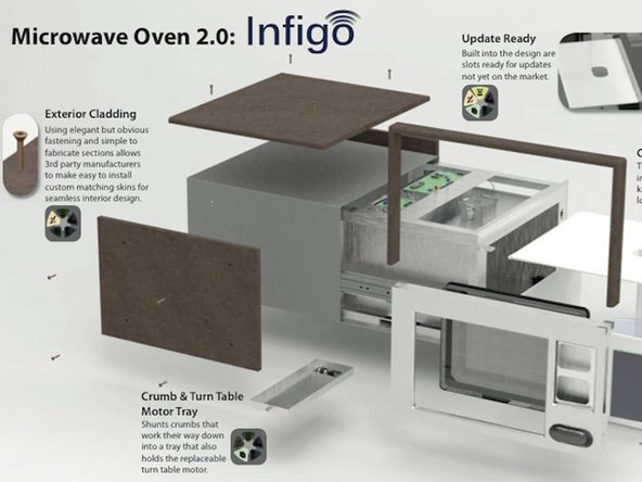 Infigo microwave with a repairable design for product lifetime