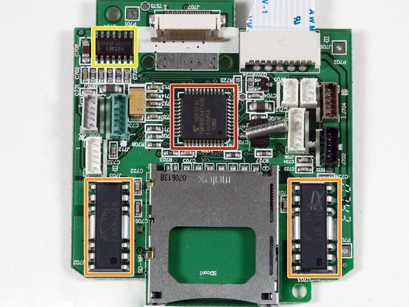 The I/O board in the belly contains: