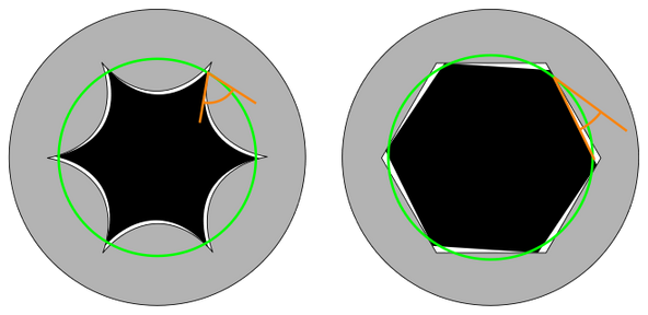 Hex vs Torx
