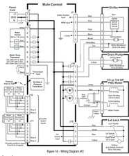 4 wire ignition switch wiring diagram solved: all you tube videos are three wire lid switch ...