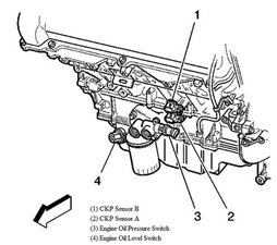 RepairGuideContent furthermore How to replace crankshaft sensers furthermore P 0996b43f80cb220b additionally T13141175 Camshaft position sensor 2006 chevy hhr likewise Cadillac Northstar Coolant Temperature Sensor Location. on cadillac cts crankshaft position sensor location