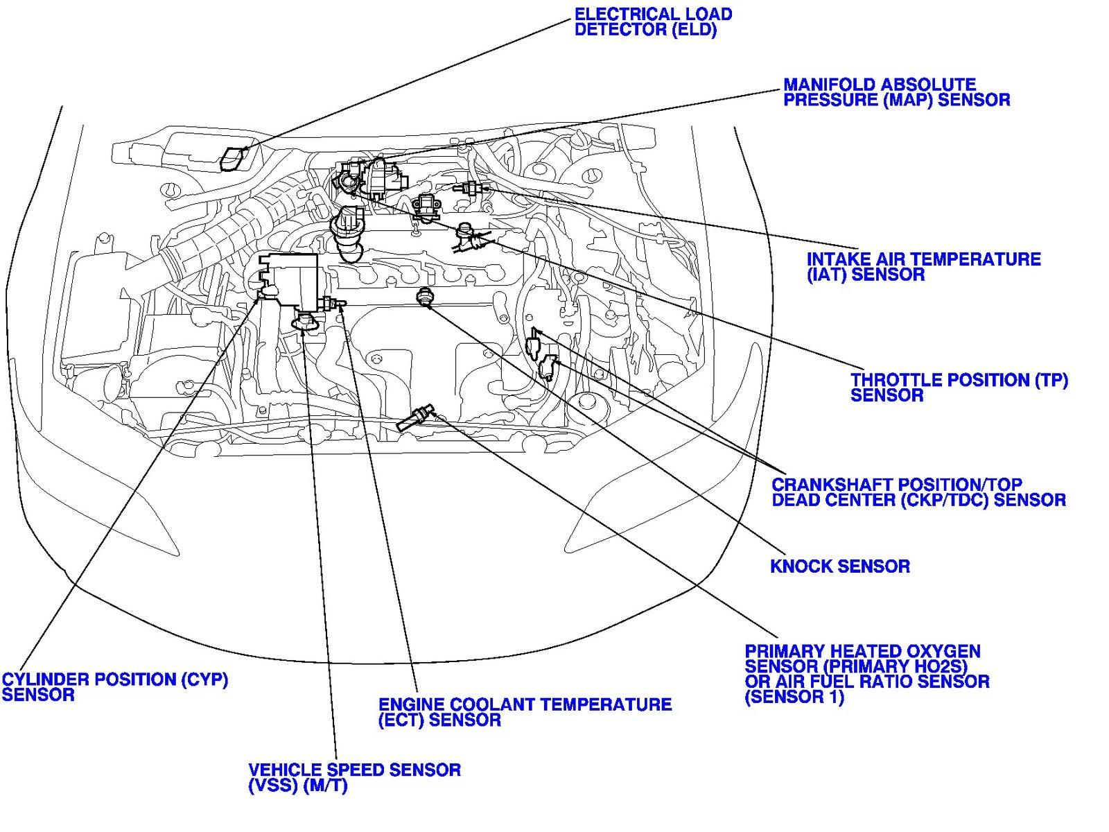 SOLVED Where is P0132 O2 sensor located 1998 2002 Honda Accord