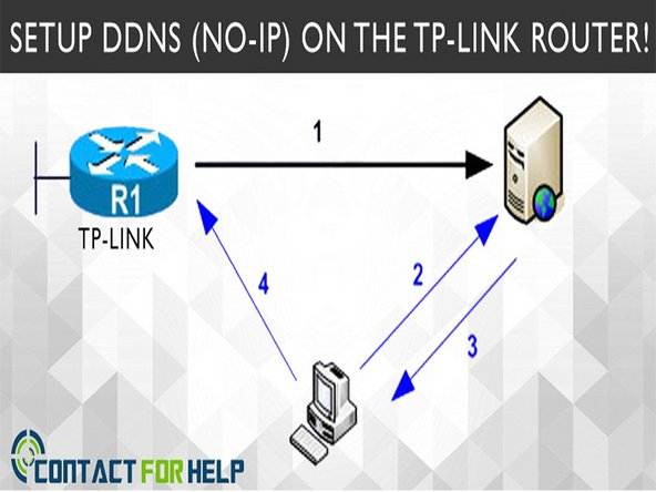 How to Router Setup DDNS (No-IP) on the TP-Link Router