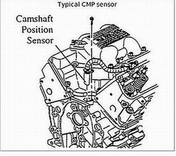 Where is the camshaft postion sensor located on 2000 kia amanti